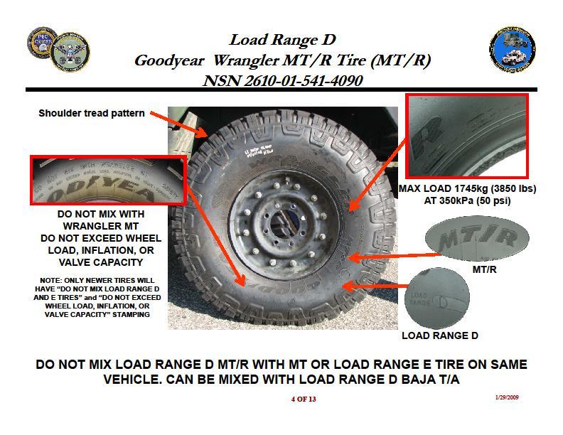 HMMWV Tires - HMMWV In Scale