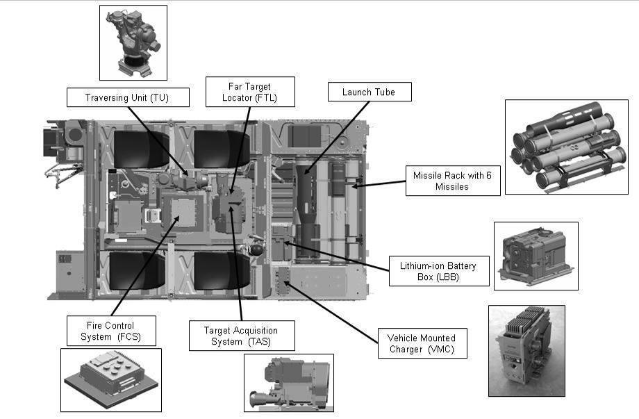 army m1165a1 diagram jltv vehicle diagram