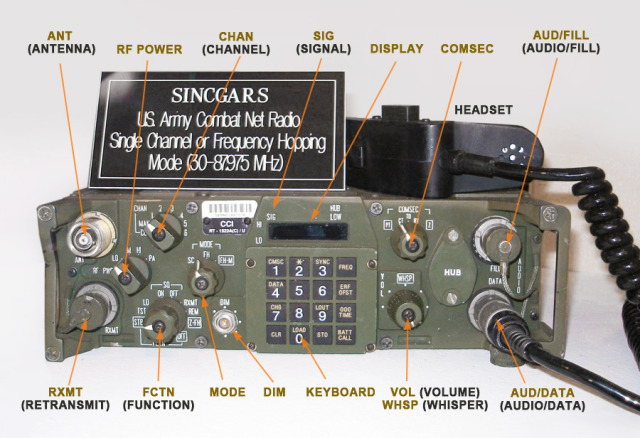 SINCGARs - HMMWV In Scale
